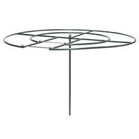 Dakvorm cirkel