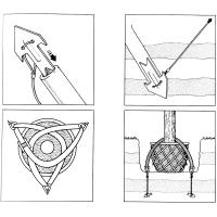 Toltex ondergrondse kluitverankering